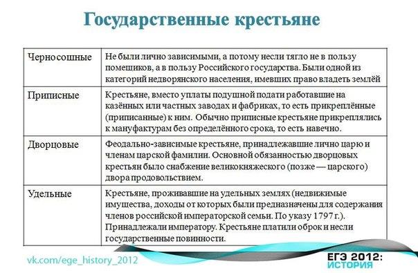 gosudarstvennie_krestiane