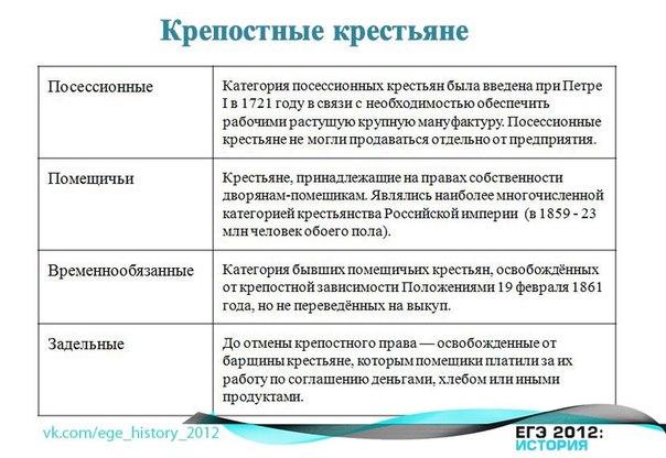 krepostnie_krestiane