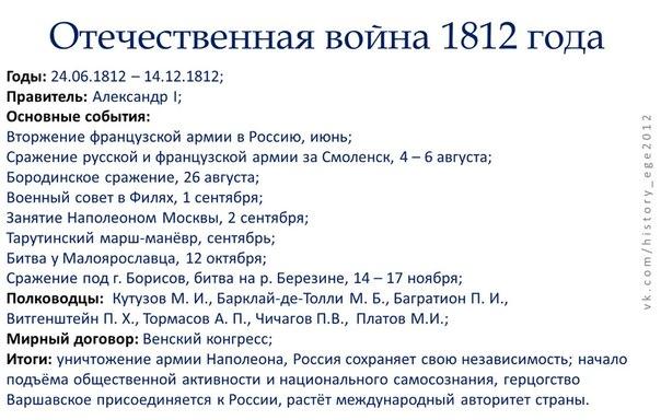 otechestvennaia_voina-1812