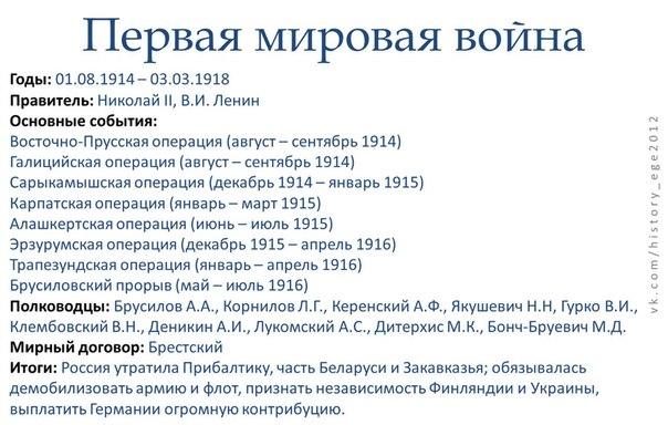 Доклад на тему начало первой мировой войны кратко 5994