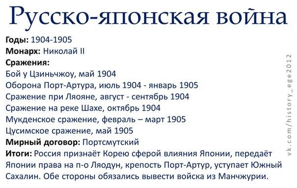 russko-iaponskaia_voina