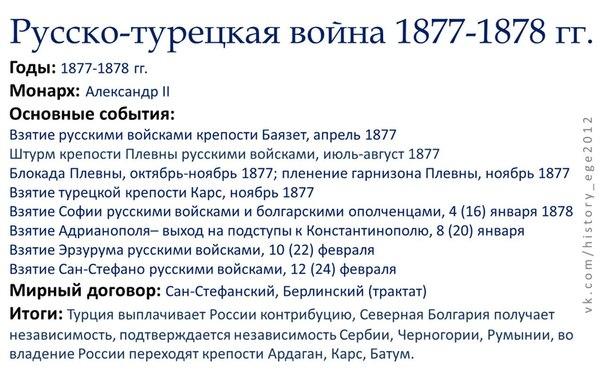 russko-tureckaia_voina-1877-1878-ege