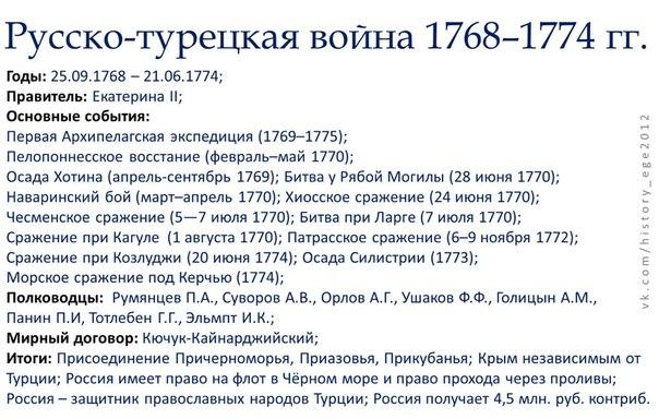 russko-tureckaia_vona_1768