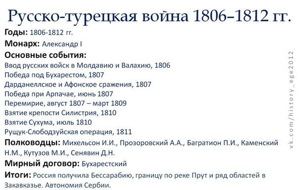 russko-tureckaia_vona_1806