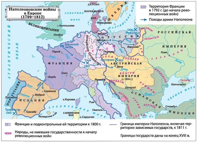 Наполеонские войны в России 1799-1812