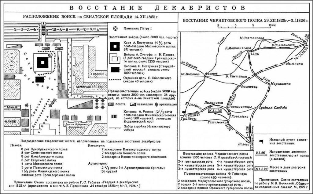 vosstanie_dekabristov