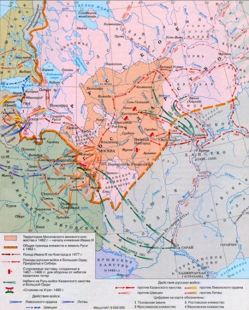 Внешняя политика Ивана III
