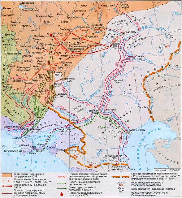Восточная политика Ивана Грозного