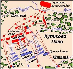 Куликовская битва3