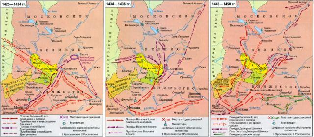 Междоусобная война в Московском княжестве 1425-1450 гг