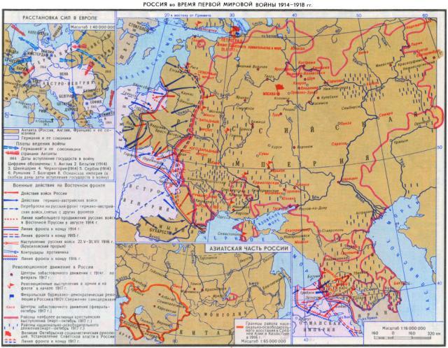 Россия в Первой мировой войне 1914-1918 гг