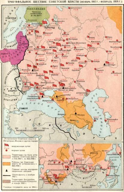 Установление советской власти