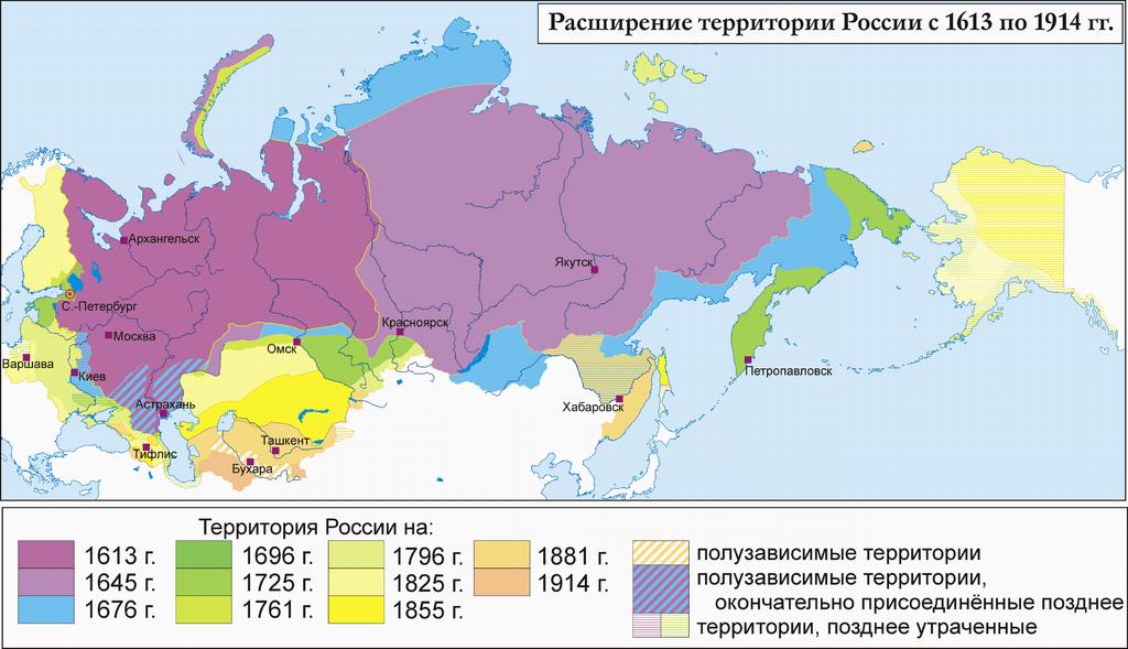 Территория России в начале XIX века