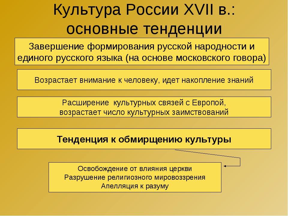 Osnovnie-tendencii-kulturi_17_veka
