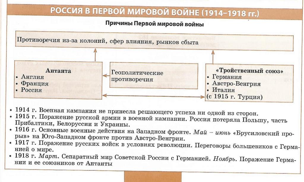 Итоги великой отечественной войны эссе 3944