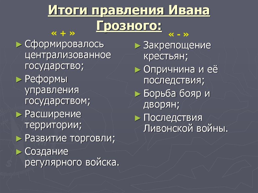 Itogi_pravleniya_ivana_groznogo